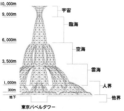 【こばなし】東京バベルタワー【こばなし】